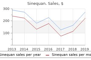 buy sinequan canada