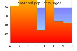 purchase benazepril 10mg without a prescription