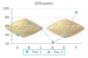 discount 60mg diltiazem