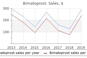purchase bimatoprost uk