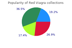 buy cheapest red viagra and red viagra