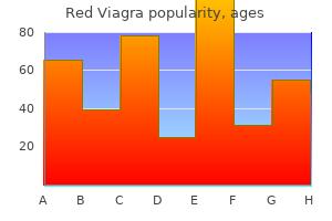buy red viagra 200mg on line