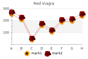 purchase red viagra 200mg with mastercard