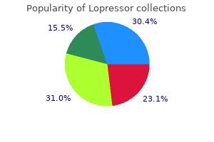 order lopressor online