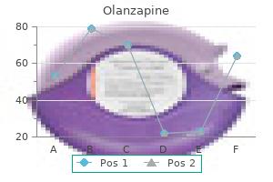 order olanzapine without prescription