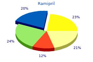 buy cheap ramipril 2.5mg