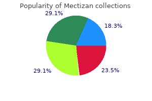buy mectizan on line