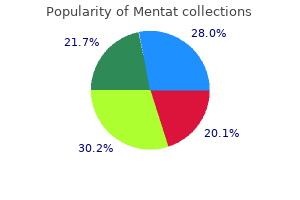 discount mentat 60caps with mastercard
