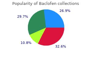buy genuine baclofen on line