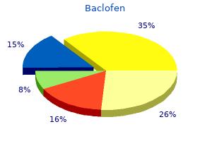 cheap 10mg baclofen visa