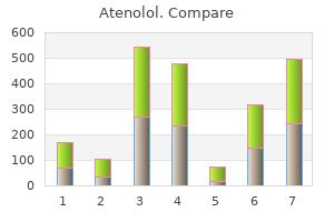 atenolol 100mg cheap