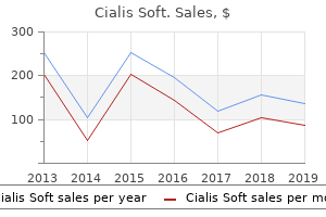 discount cialis soft 20 mg with mastercard