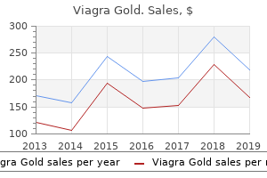 buy viagra gold online from canada