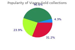 purchase viagra gold visa