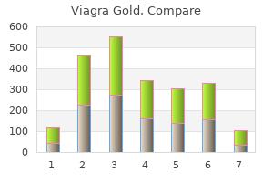 proven 800mg viagra gold