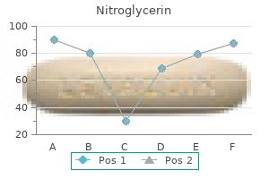 order nitroglycerin from india