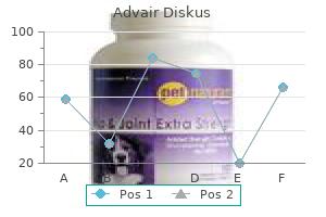 100 mcg advair diskus with amex
