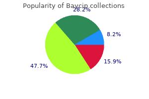 buy generic baycip from india
