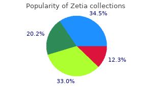 buy zetia