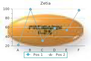 buy zetia now