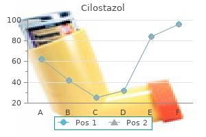 buy cilostazol cheap