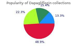 discount dapagliflozin 5 mg online