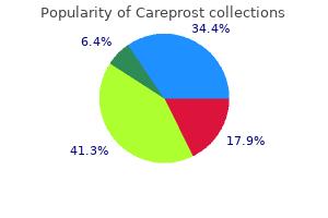 order 3ml careprost