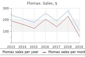 discount 0.4 mg flomax with mastercard