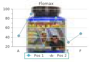 order 0.4mg flomax free shipping