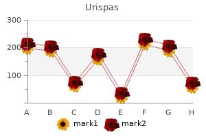 200mg urispas with mastercard