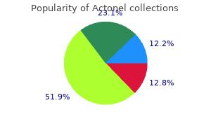 generic actonel 35 mg on line