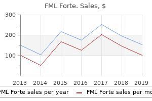 fml forte 5 ml low price