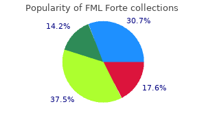 discount 5  ml fml forte fast delivery