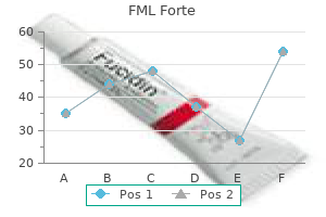 fml forte 5  ml for sale