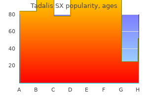 purchase generic tadalis sx pills