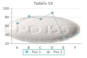 buy cheap tadalis sx 20mg on line
