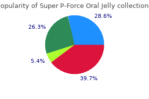 cheap 160 mg super p-force oral jelly free shipping