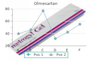buy discount olmesartan line