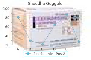 purchase shuddha guggulu 60caps without a prescription