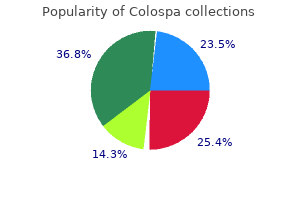discount colospa uk