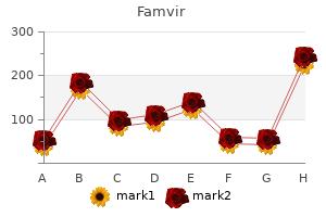 order famvir pills in toronto