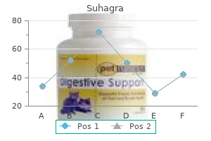 order suhagra without prescription