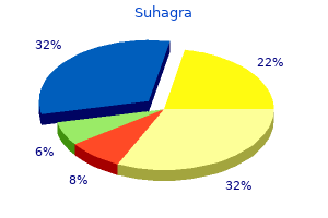 discount suhagra american express